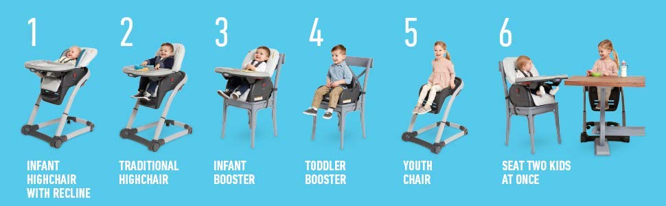 What High Chair to Buy? on For Growing Baby - There are so many high chairs available in today's market, it can be a little overwhelming to understand all the choices. So let's try to narrow those choices a little.